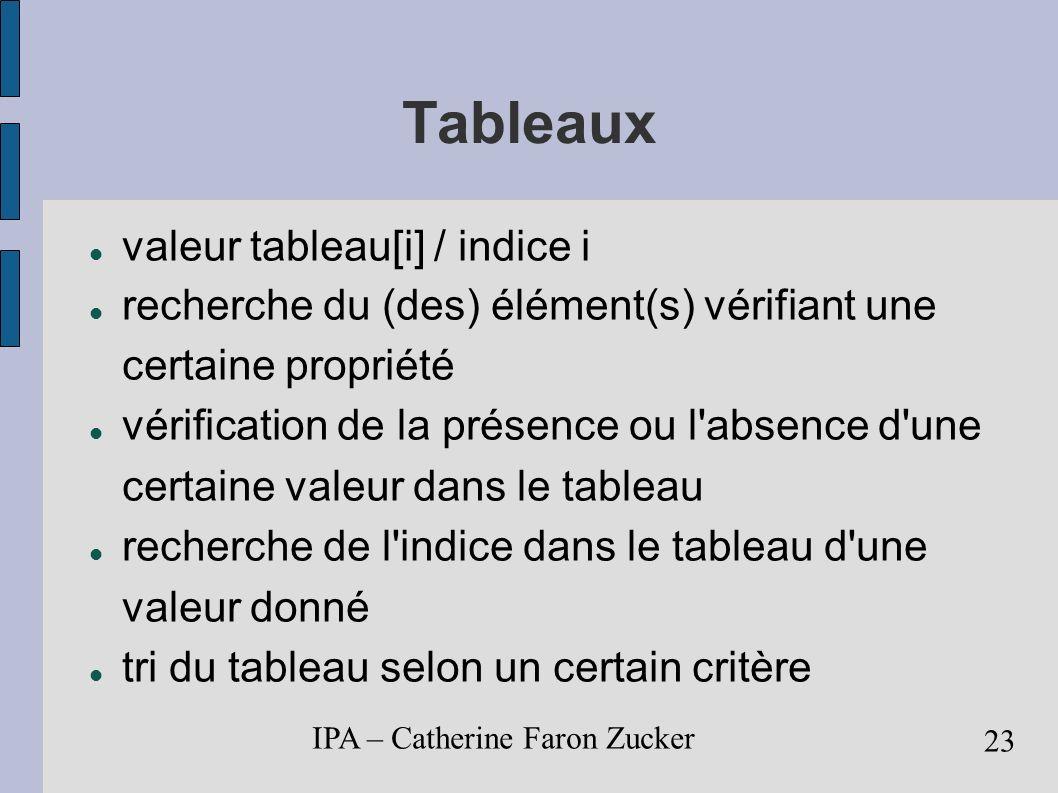 Tableaux valeur tableau[i] / indice i